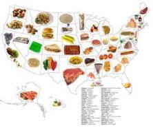 statefood