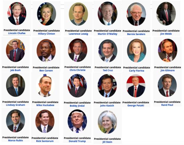 Declared Pres Candidates